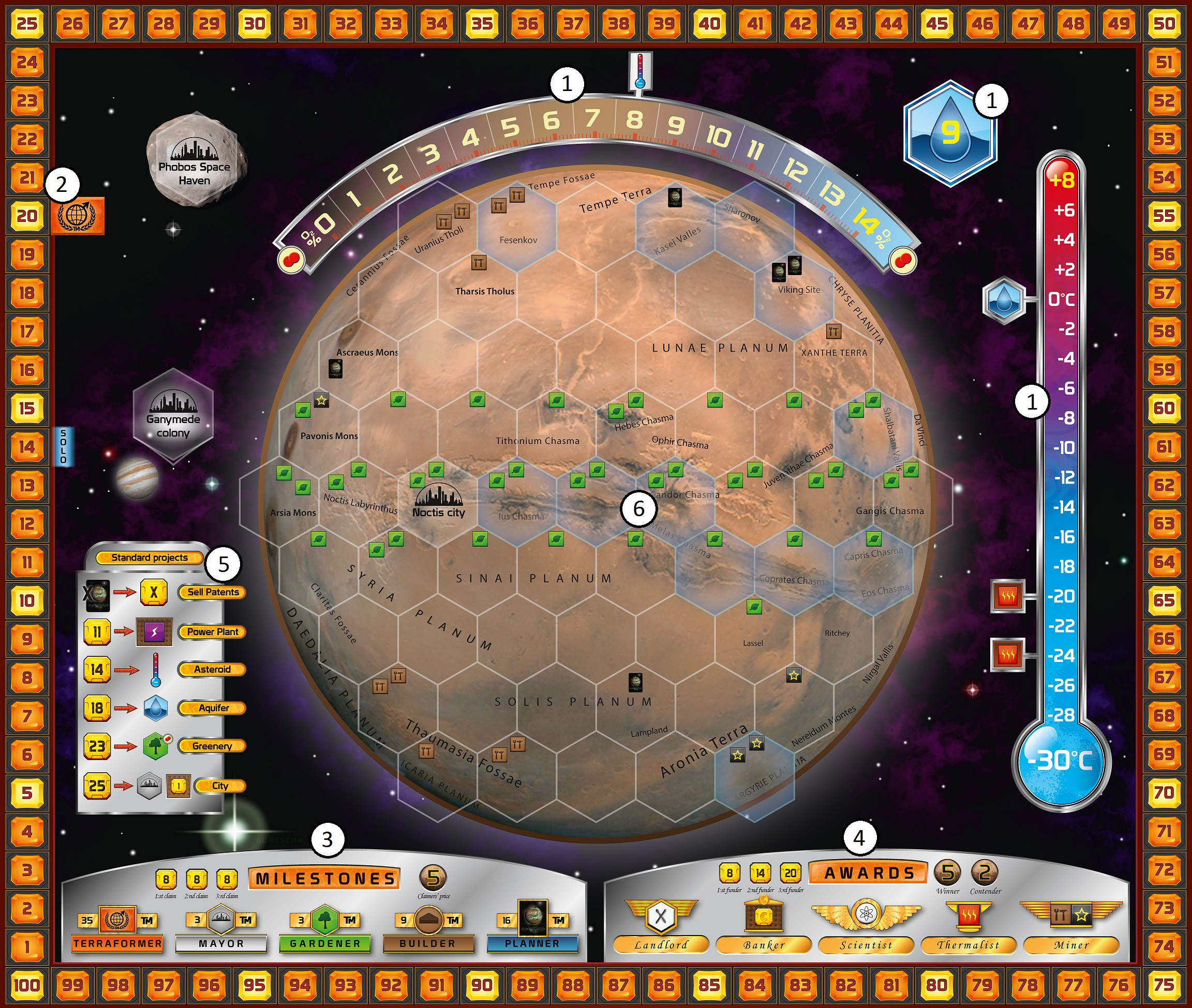 Terraforming Of Mars: Session Report: Terraforming Mars And Science